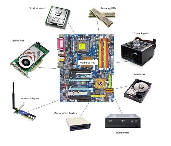 Kompiuterių komponentai